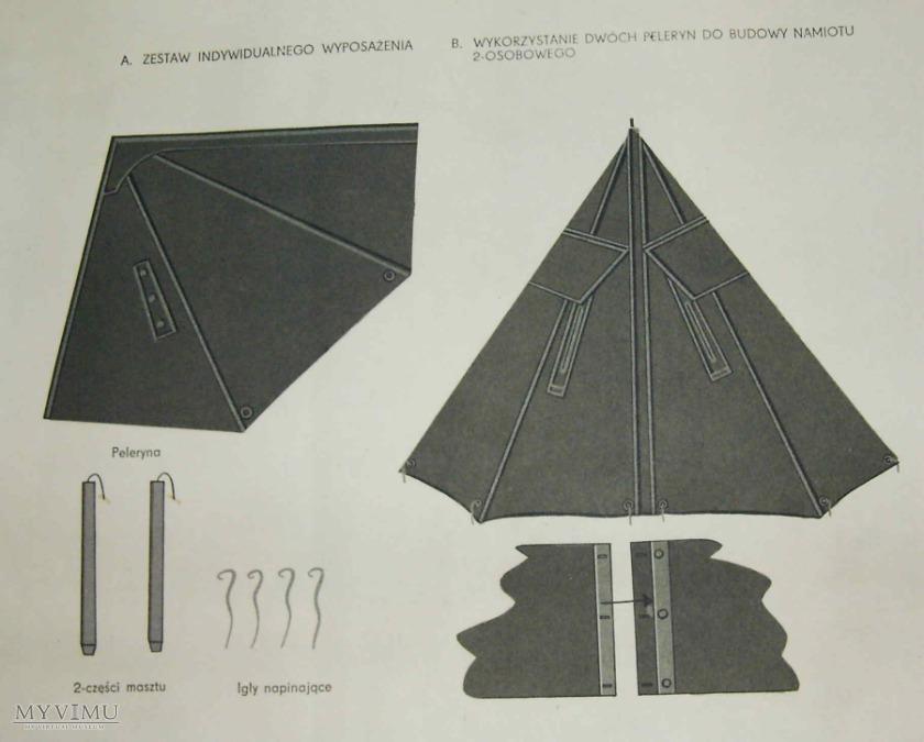 ポーランド軍テントの謎のマニュアル